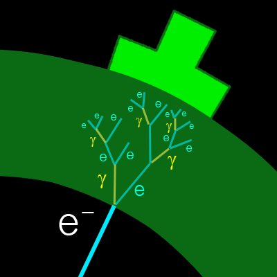 Collider The Large Hadron Collider Mobile Phone App