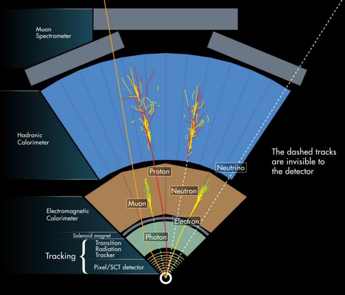 ebook Frontiers in Antennas: Next Generation Design